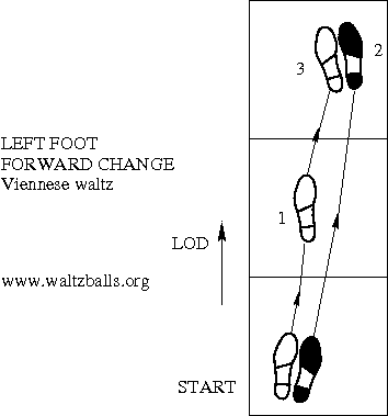 cat5 wiring diagram printable with Waltz Dance Steps Diagram Wood on For The Cat 5 Cable Rj45 Jack Wiring Diagram together with Wiring Diagram Cat5e Socket additionally Xt600 Wiring Diagram in addition Keystone Wiring Diagram 3 Cat as well Waltz Dance Steps Diagram Wood.
